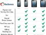 [Post Rápido] iOS 6, novidades legais mas pra poucosaparelhos
